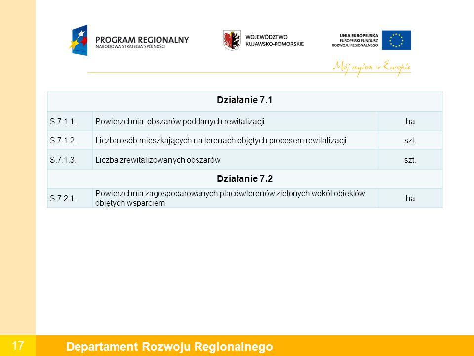 17 Departament Rozwoju Regionalnego Działanie 7.1 S.7.1.1.Powierzchnia obszarów poddanych rewitalizacjiha S.7.1.2.Liczba osób mieszkających na terenach objętych procesem rewitalizacjiszt.
