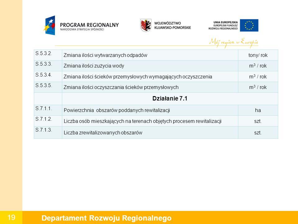 19 Departament Rozwoju Regionalnego S.5.3.2. Zmiana ilości wytwarzanych odpadówtony/ rok S.5.3.3.