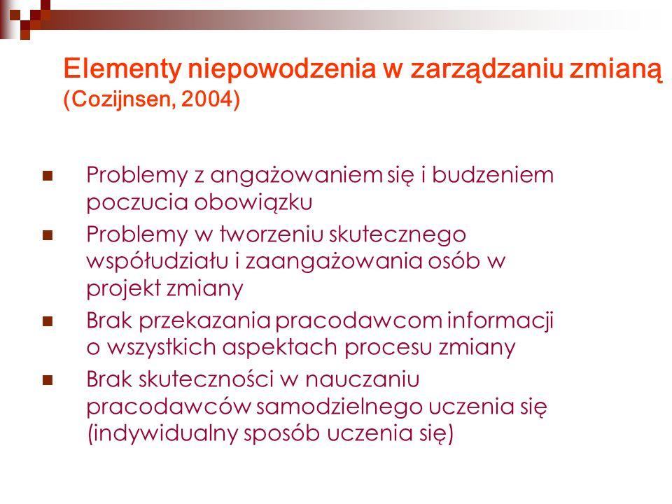 Elementy niepowodzenia w zarządzaniu zmianą (Cozijnsen, 2004) Problemy z angażowaniem się i budzeniem poczucia obowiązku Problemy w tworzeniu skutecznego współudziału i zaangażowania osób w projekt zmiany Brak przekazania pracodawcom informacji o wszystkich aspektach procesu zmiany Brak skuteczności w nauczaniu pracodawców samodzielnego uczenia się (indywidualny sposób uczenia się)