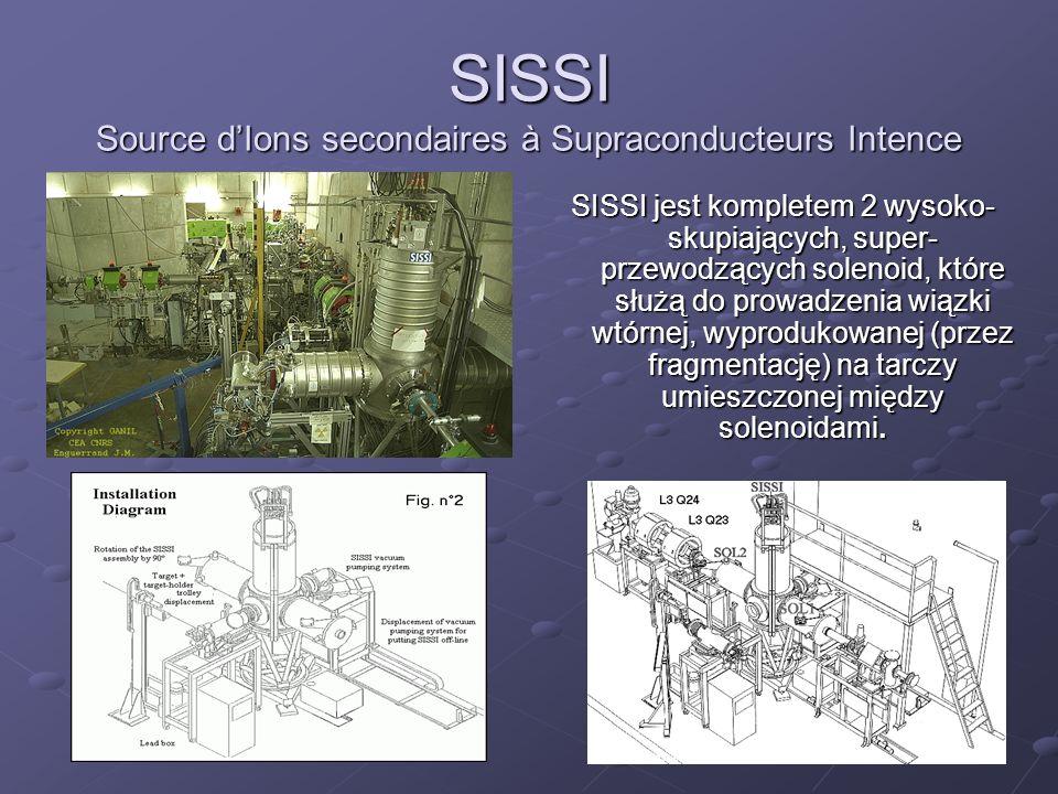 SISSI Source d'Ions secondaires à Supraconducteurs Intence SISSI jest kompletem 2 wysoko- skupiających, super- przewodzących solenoid, które służą do