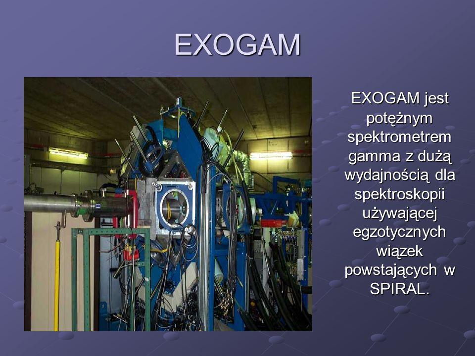 EXOGAM EXOGAM jest potężnym spektrometrem gamma z dużą wydajnością dla spektroskopii używającej egzotycznych wiązek powstających w SPIRAL.