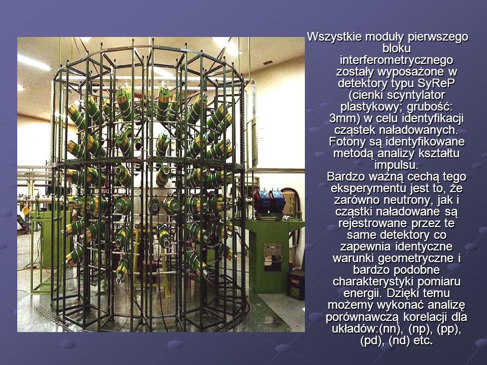 Wszystkie moduły pierwszego bloku interferometrycznego zostały wyposażone w detektory typu SyReP (cienki scyntylator plastykowy; grubość: 3mm) w celu