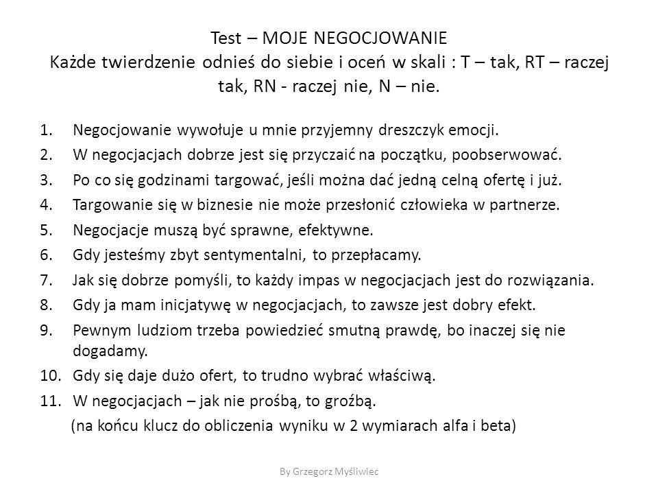 Test – MOJE NEGOCJOWANIE Każde twierdzenie odnieś do siebie i oceń w skali : T – tak, RT – raczej tak, RN - raczej nie, N – nie.