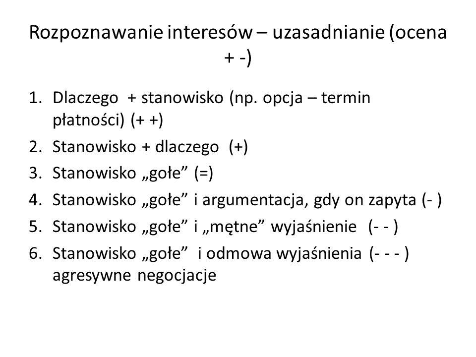 Rozpoznawanie interesów – uzasadnianie (ocena + -) 1.Dlaczego + stanowisko (np.