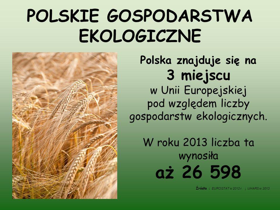 POLSKIE GOSPODARSTWA EKOLOGICZNE Polska znajduje się na 3 miejscu w Unii Europejskiej pod względem liczby gospodarstw ekologicznych.