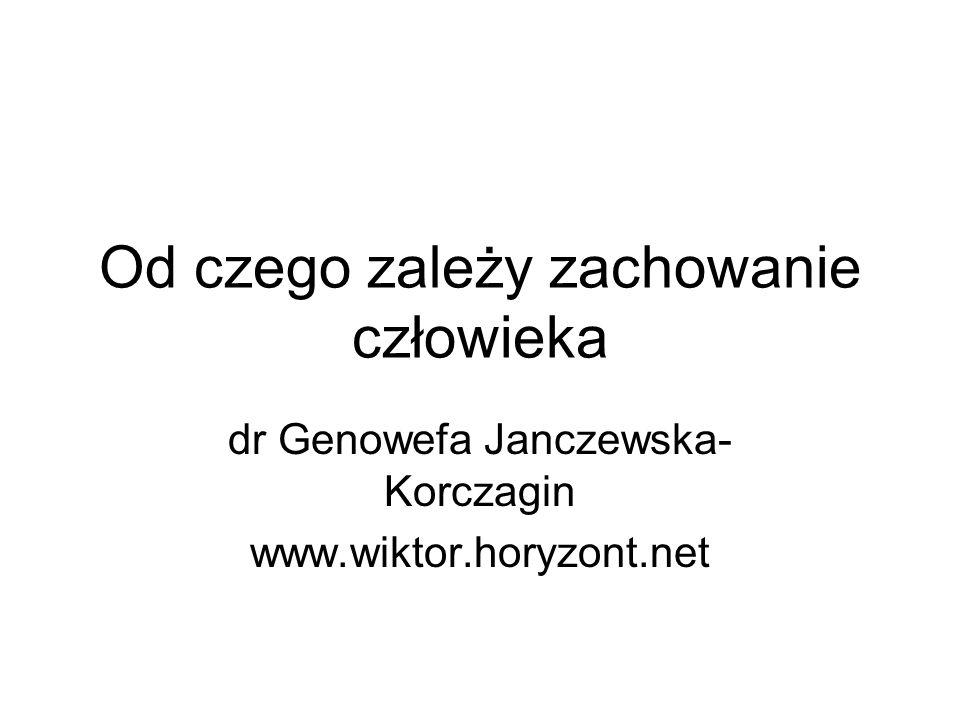 Od czego zależy zachowanie człowieka dr Genowefa Janczewska- Korczagin www.wiktor.horyzont.net