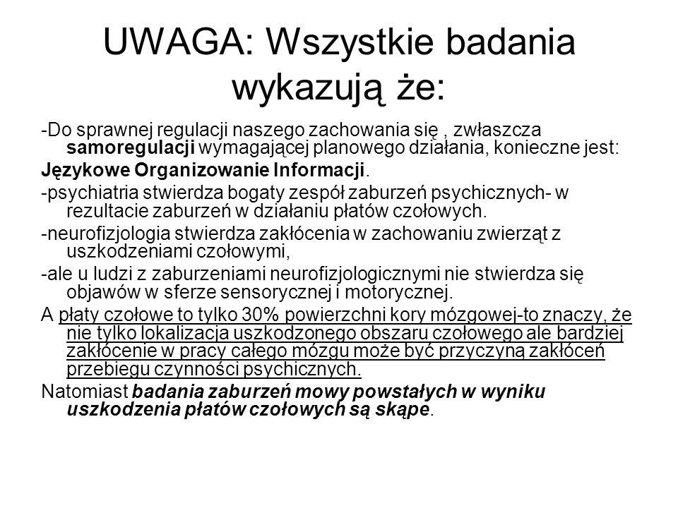 UWAGA: Wszystkie badania wykazują że: -Do sprawnej regulacji naszego zachowania się, zwłaszcza samoregulacji wymagającej planowego działania, konieczne jest: Językowe Organizowanie Informacji.