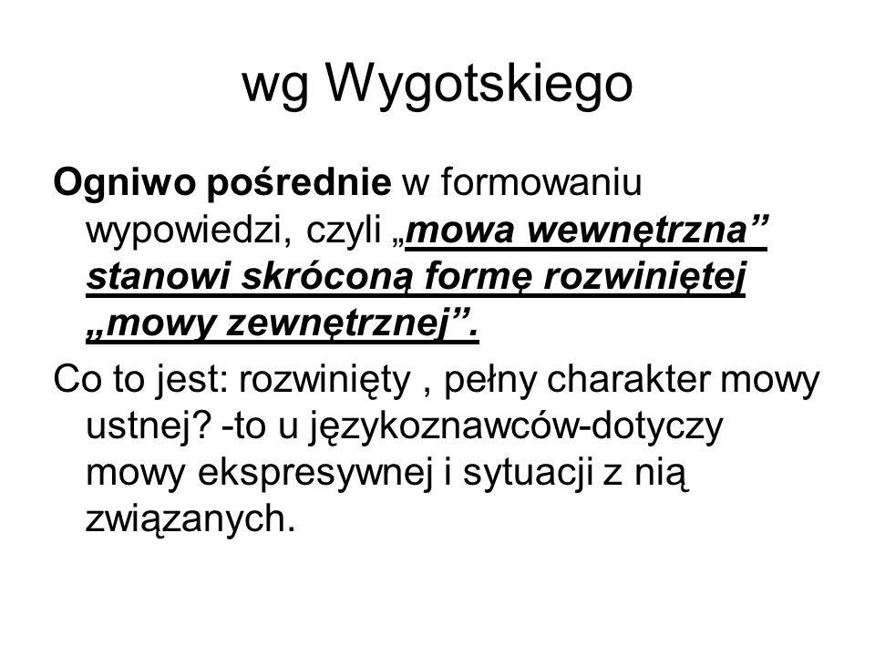 """wg Wygotskiego Ogniwo pośrednie w formowaniu wypowiedzi, czyli """"mowa wewnętrzna stanowi skróconą formę rozwiniętej """"mowy zewnętrznej ."""