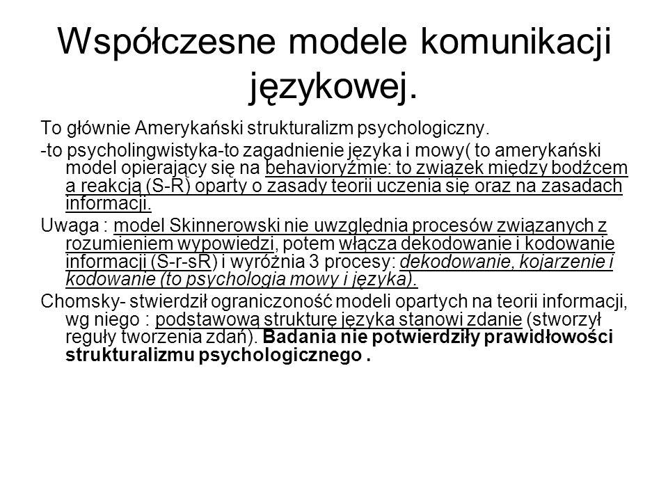 Współczesne modele komunikacji językowej. To głównie Amerykański strukturalizm psychologiczny.