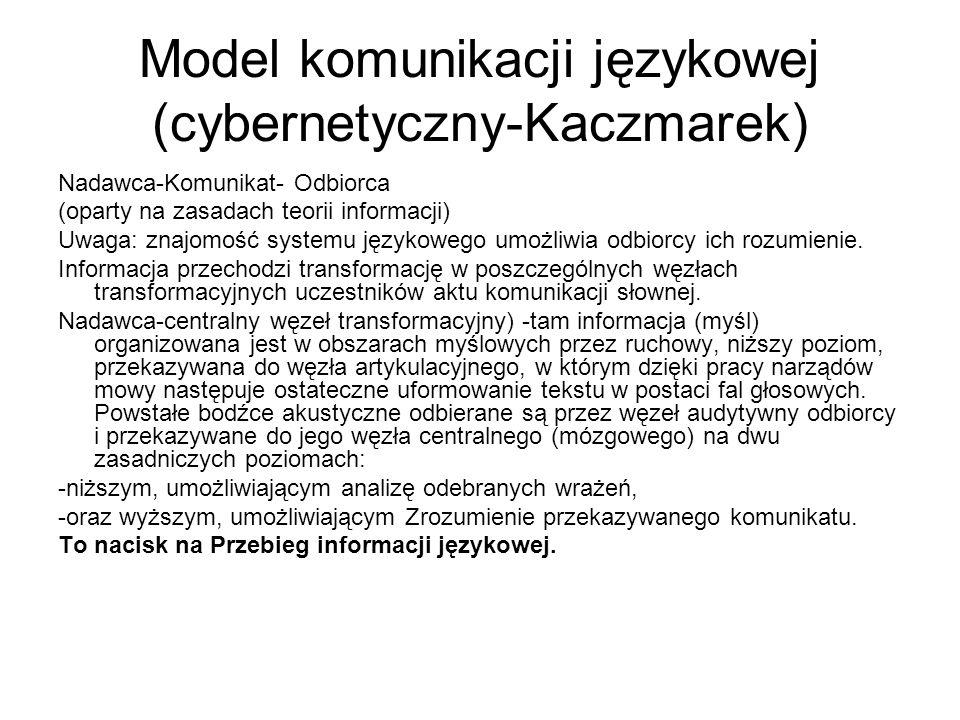 Model komunikacji językowej (cybernetyczny-Kaczmarek) Nadawca-Komunikat- Odbiorca (oparty na zasadach teorii informacji) Uwaga: znajomość systemu językowego umożliwia odbiorcy ich rozumienie.
