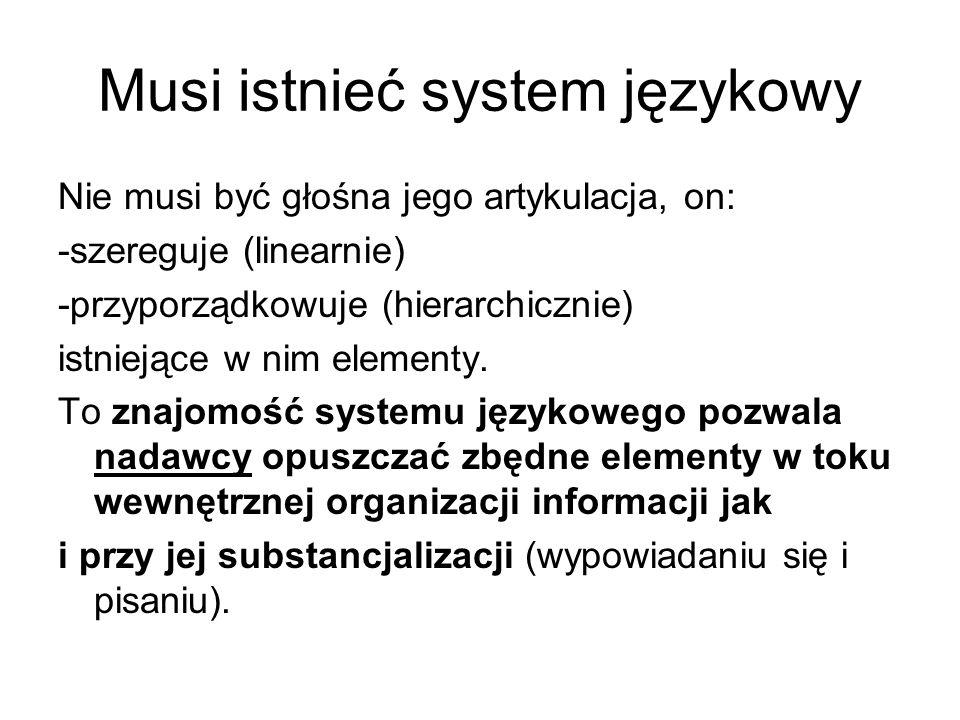 Musi istnieć system językowy Nie musi być głośna jego artykulacja, on: -szereguje (linearnie) -przyporządkowuje (hierarchicznie) istniejące w nim elementy.