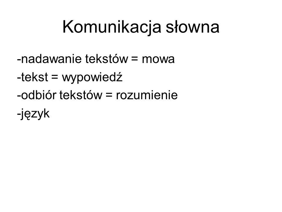 Komunikacja słowna -nadawanie tekstów = mowa -tekst = wypowiedź -odbiór tekstów = rozumienie -język