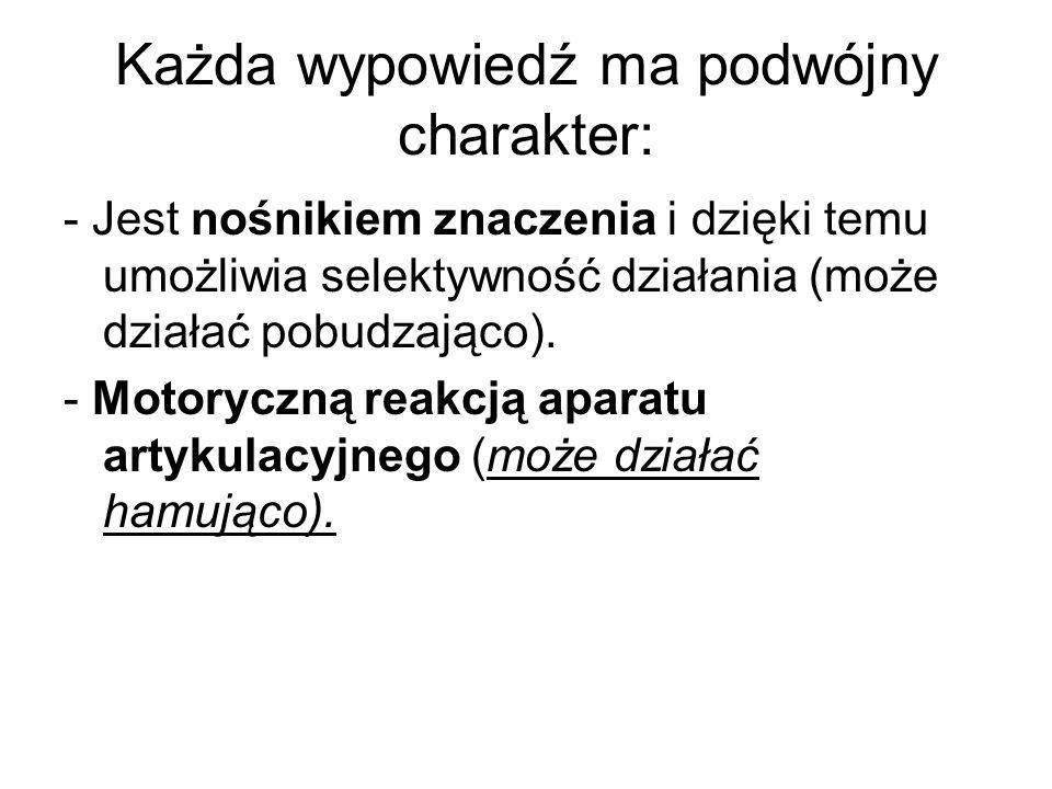 Warianty afazji dynamicznej I.Zaburzenia a) w prawidłowym budowaniu zdań, b) w tworzeniu dłuższych tekstów II.