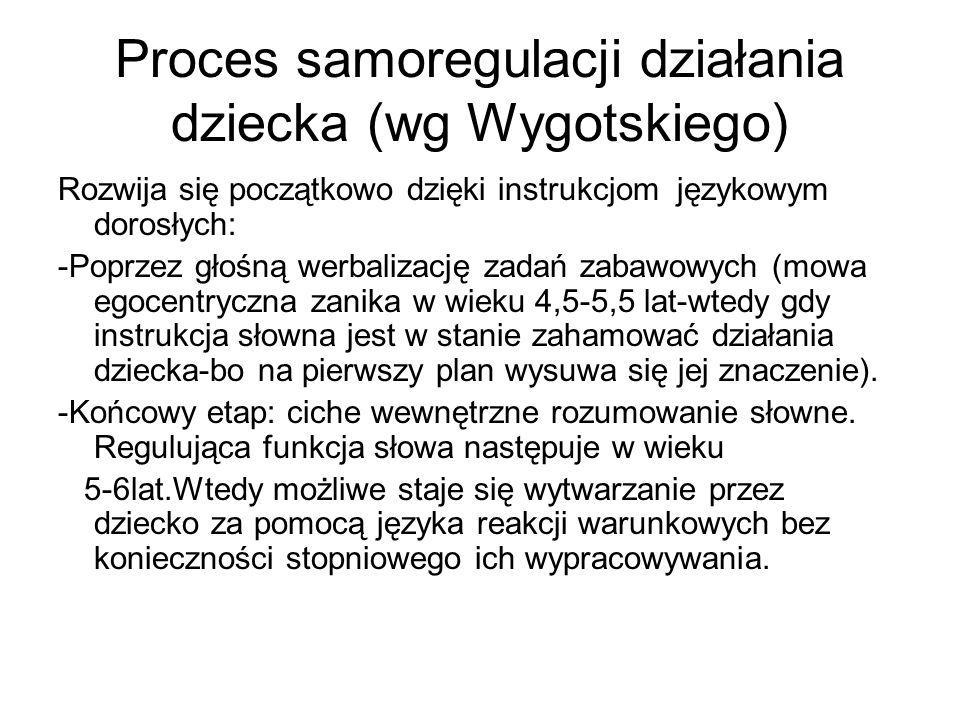 """Wygotski twórca systemu językowego """"Myśl nie jest wyrażona w słowie, lecz spełnia się w słowie ."""