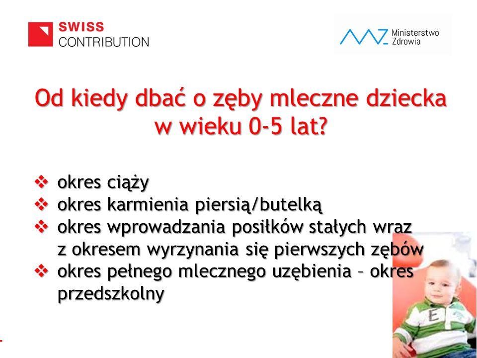 www.zebymalegodziecka.pl Od kiedy dbać o zęby mleczne dziecka w wieku 0-5 lat?  okres ciąży  okres karmienia piersią/butelką  okres wprowadzania po