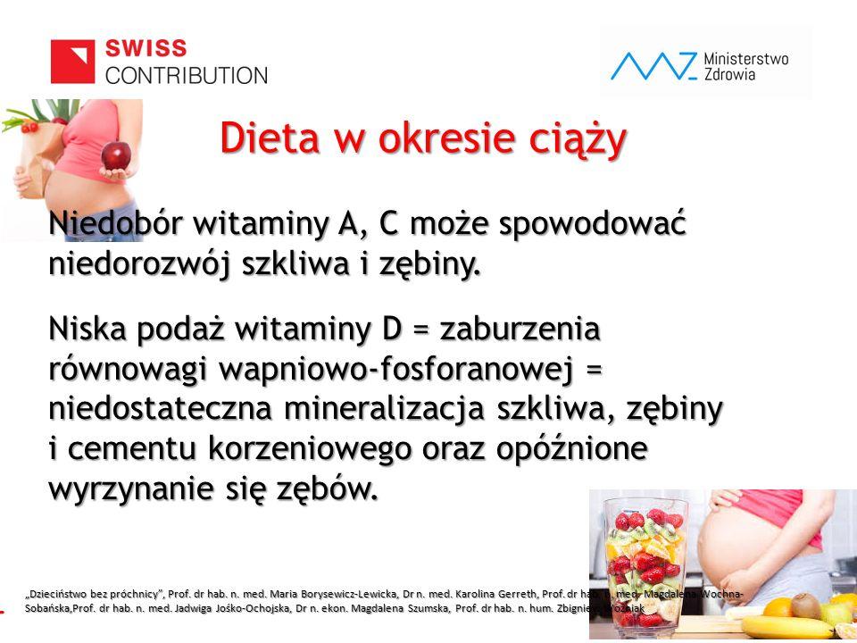 www.zebymalegodziecka.pl Niedobór witaminy A, C może spowodować niedorozwój szkliwa i zębiny. Niska podaż witaminy D = zaburzenia równowagi wapniowo-f