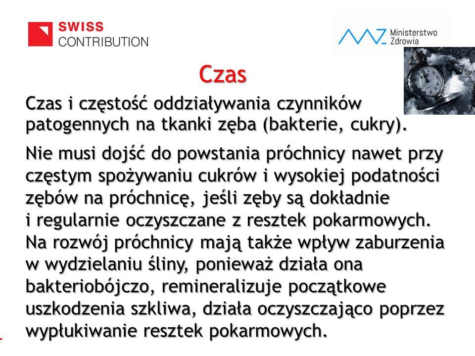 www.zebymalegodziecka.pl Czas Czas i częstość oddziaływania czynników patogennych na tkanki zęba (bakterie, cukry). Nie musi dojść do powstania próchn