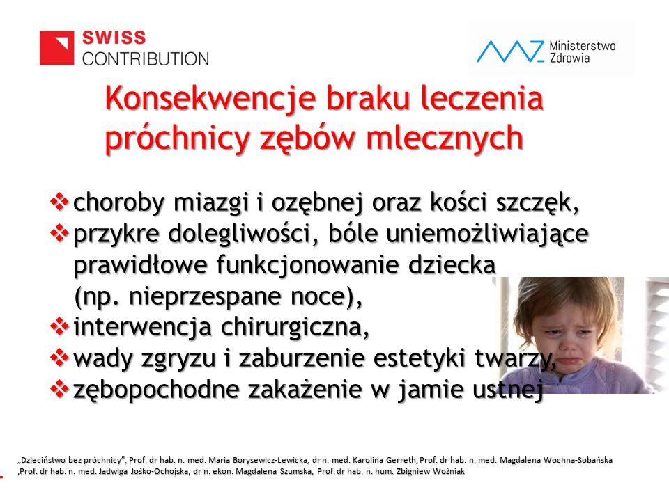www.zebymalegodziecka.pl Konsekwencje braku leczenia próchnicy zębów mlecznych  choroby miazgi i ozębnej oraz kości szczęk,  przykre dolegliwości, b