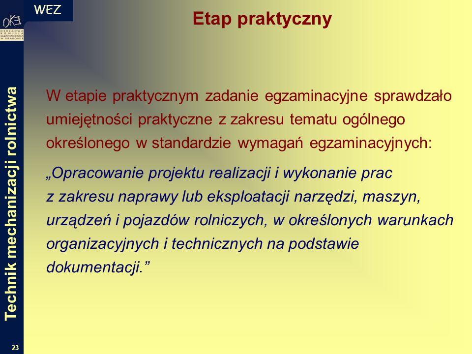 WEZ 23 W etapie praktycznym zadanie egzaminacyjne sprawdzało umiejętności praktyczne z zakresu tematu ogólnego określonego w standardzie wymagań egzam