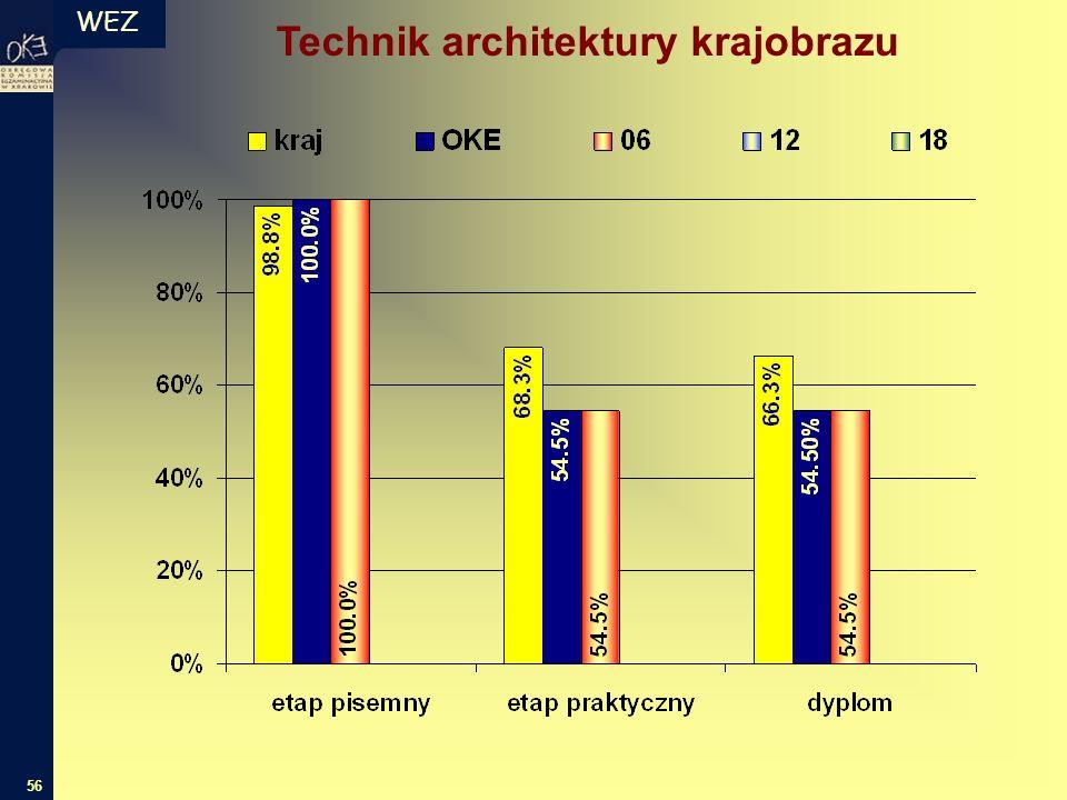 WEZ 56 Technik architektury krajobrazu