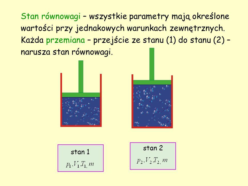 Stan równowagi – wszystkie parametry mają określone wartości przy jednakowych warunkach zewnętrznych. Każda przemiana – przejście ze stanu (1) do stan