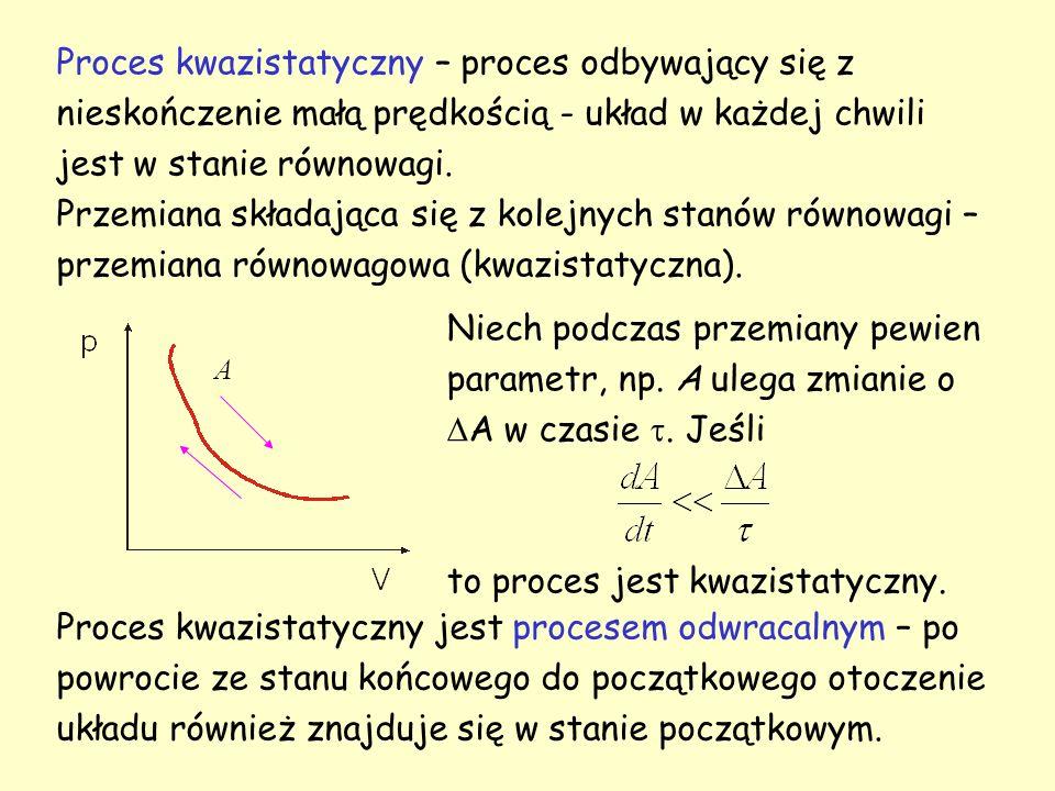 Proces kwazistatyczny – proces odbywający się z nieskończenie małą prędkością - układ w każdej chwili jest w stanie równowagi.