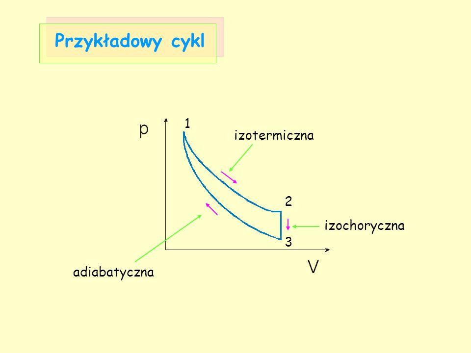 izotermiczna adiabatyczna izochoryczna Przykładowy cykl 1 2 3