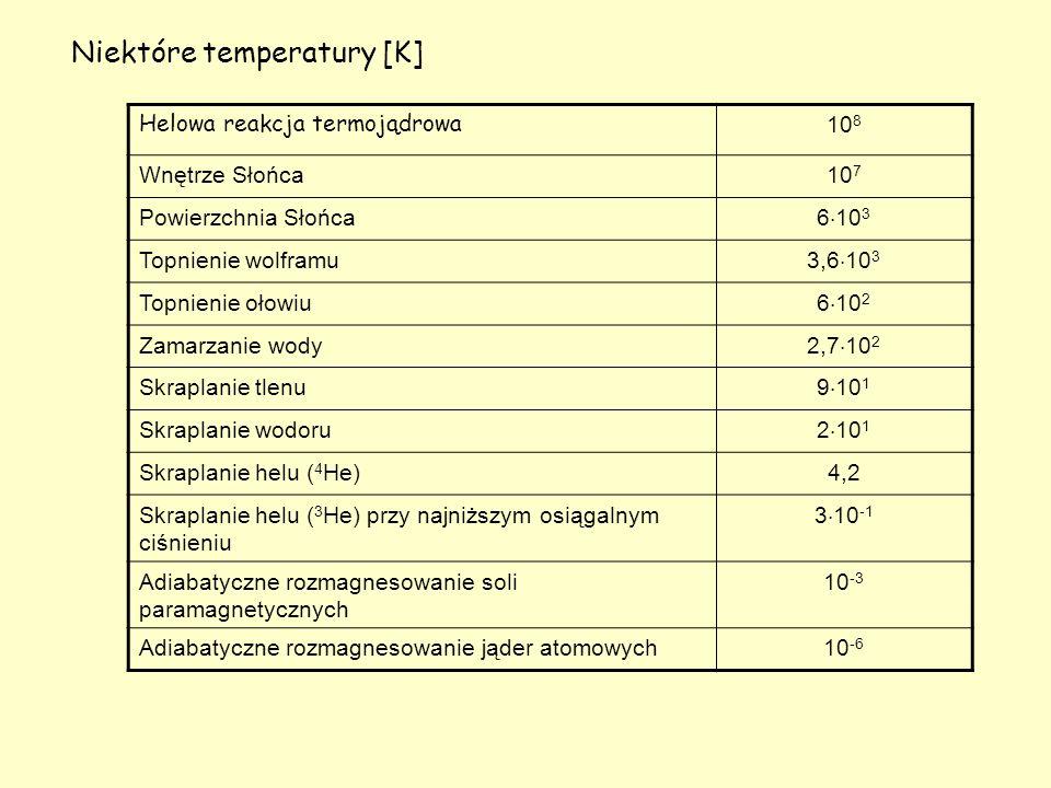 Helowa reakcja termojądrowa 10 8 Wnętrze Słońca10 7 Powierzchnia Słońca 6  10 3 Topnienie wolframu 3,6  10 3 Topnienie ołowiu 6  10 2 Zamarzanie wo