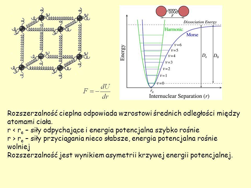Rozszerzalność cieplna odpowiada wzrostowi średnich odległości między atomami ciała. r < r e – siły odpychające i energia potencjalna szybko rośnie r
