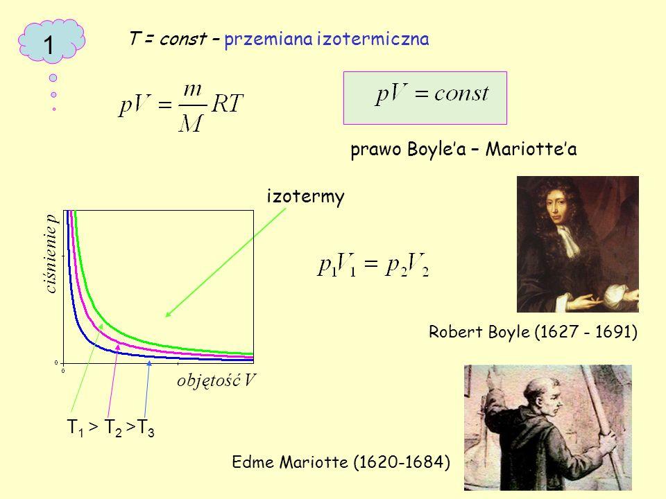1 T = const – przemiana izotermiczna ciśnienie p objętość V izotermy prawo Boyle'a – Mariotte'a Robert Boyle (1627 - 1691) Edme Mariotte (1620-1684) T 1 > T 2 >T 3