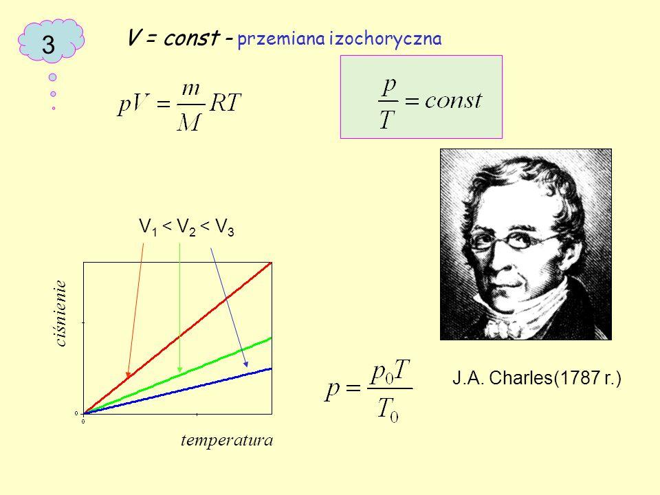 3 V = const – przemiana izochoryczna ciśnienie temperatura V 1 < V 2 < V 3 J.A. Charles(1787 r.)