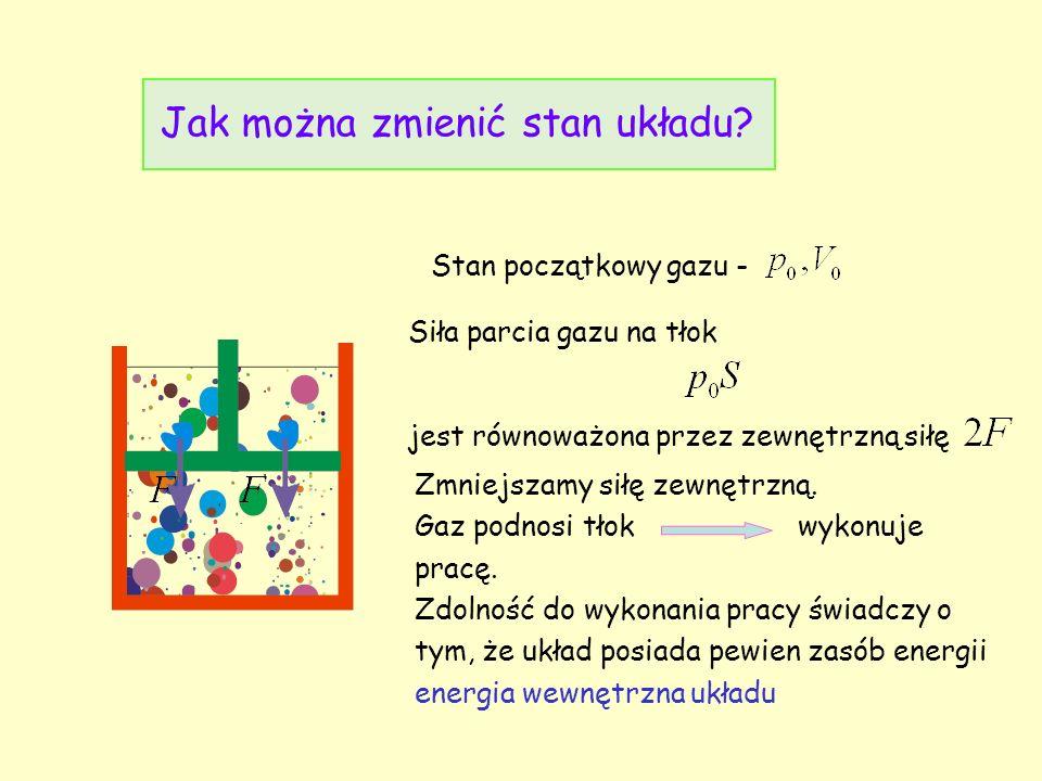 Jak można zmienić stan układu? Stan początkowy gazu - Siła parcia gazu na tłok jest równoważona przez zewnętrzną siłę Zmniejszamy siłę zewnętrzną. Gaz