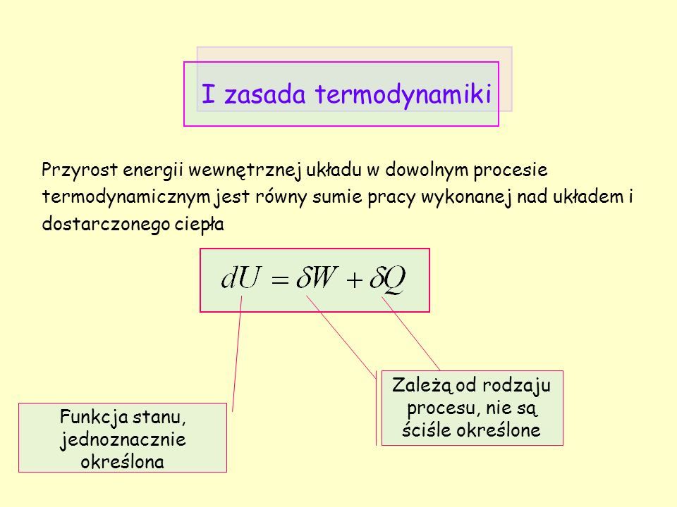 I zasada termodynamiki Przyrost energii wewnętrznej układu w dowolnym procesie termodynamicznym jest równy sumie pracy wykonanej nad układem i dostarczonego ciepła Funkcja stanu, jednoznacznie określona Zależą od rodzaju procesu, nie są ściśle określone