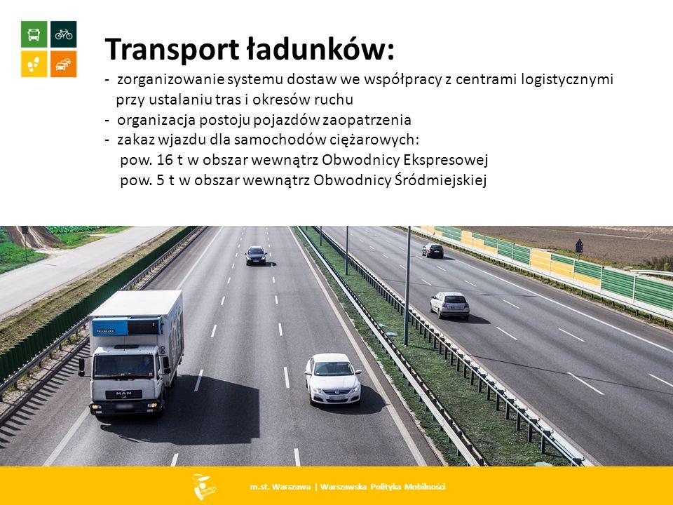 m.st. Warszawa   Warszawska Polityka Mobilności Transport ładunków: - zorganizowanie systemu dostaw we współpracy z centrami logistycznymi przy ustala