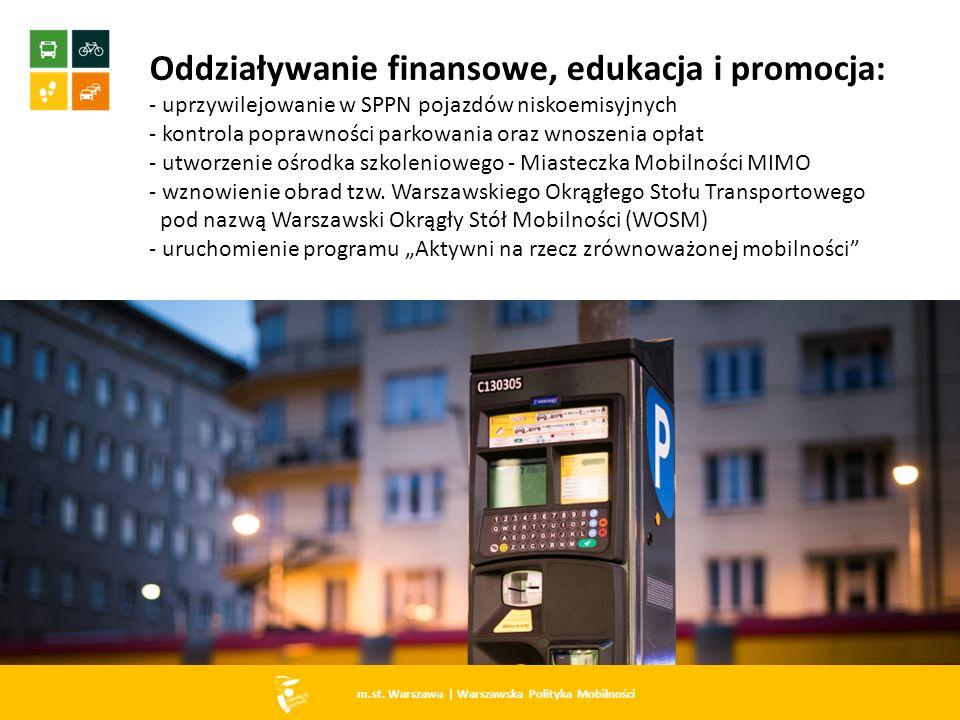 m.st. Warszawa   Warszawska Polityka Mobilności Oddziaływanie finansowe, edukacja i promocja: - uprzywilejowanie w SPPN pojazdów niskoemisyjnych - kon