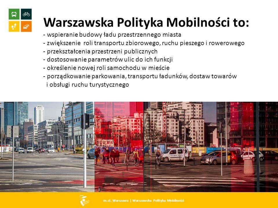 m.st. Warszawa   Warszawska Polityka Mobilności Warszawska Polityka Mobilności to: - wspieranie budowy ładu przestrzennego miasta - zwiększenie roli t