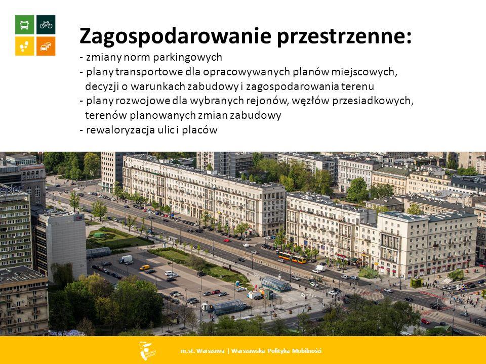 m.st. Warszawa   Warszawska Polityka Mobilności Zagospodarowanie przestrzenne: - zmiany norm parkingowych - plany transportowe dla opracowywanych plan