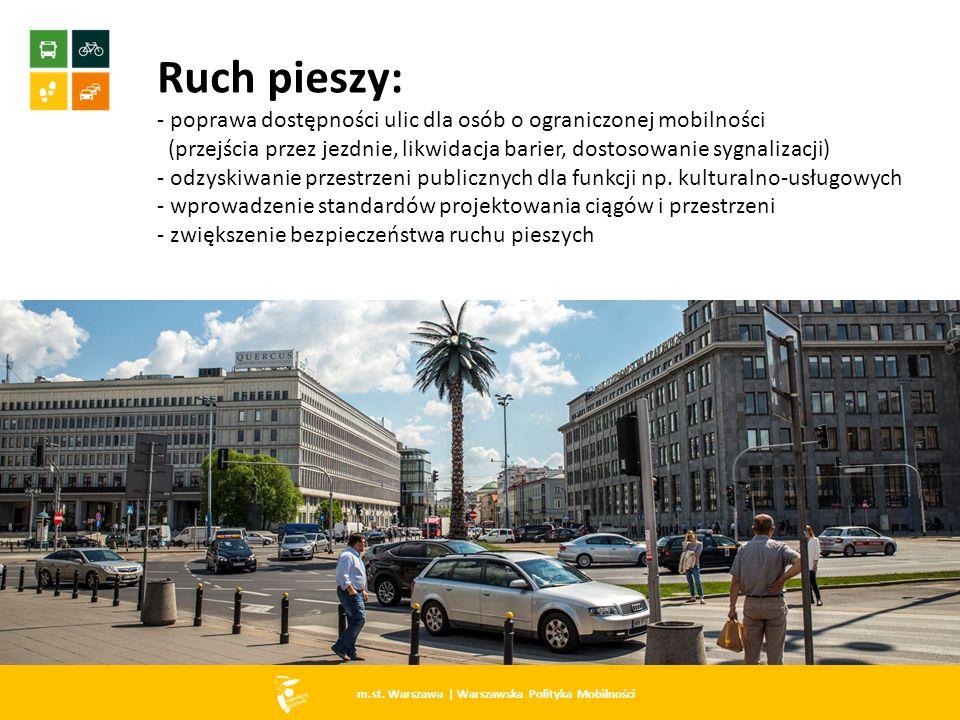 m.st. Warszawa   Warszawska Polityka Mobilności Ruch pieszy: - poprawa dostępności ulic dla osób o ograniczonej mobilności (przejścia przez jezdnie, l
