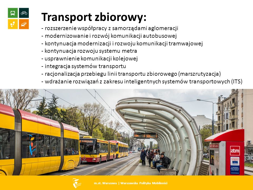 m.st. Warszawa   Warszawska Polityka Mobilności Transport zbiorowy: - rozszerzenie współpracy z samorządami aglomeracji - modernizowanie i rozwój komu