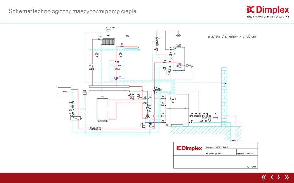 Schemat technologiczny maszynowni pomp ciepła ›»‹«