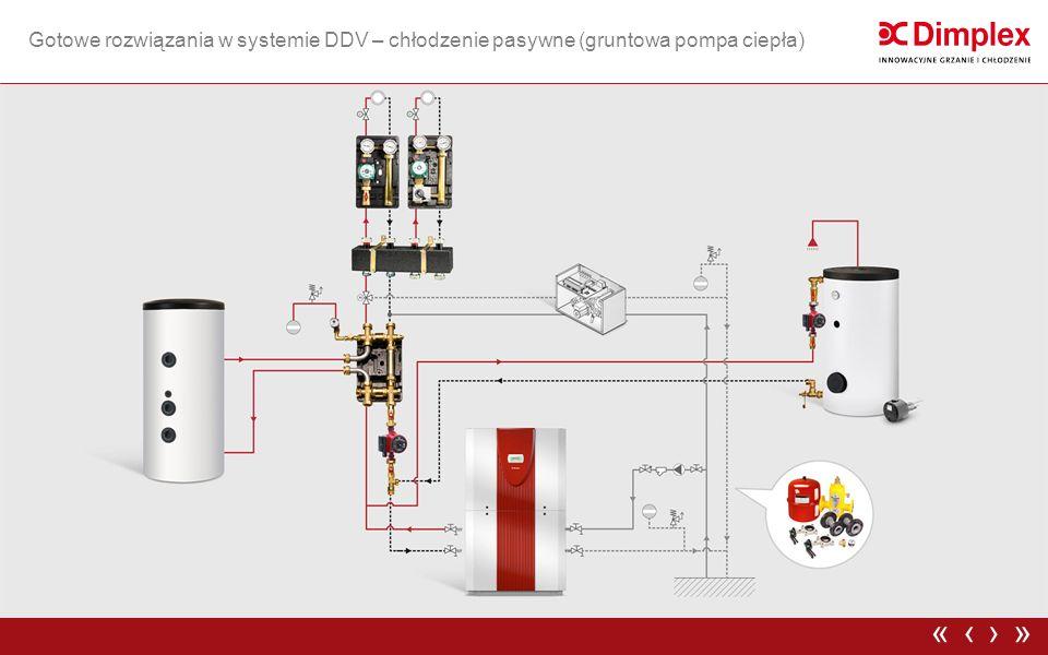 Gotowe rozwiązania w systemie DDV – chłodzenie pasywne (gruntowa pompa ciepła) ›»‹«