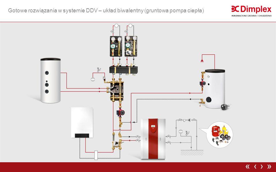 Gotowe rozwiązania w systemie DDV – układ biwalentny (gruntowa pompa ciepła) ›»‹«