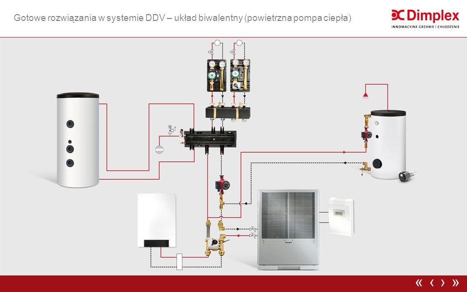 Gotowe rozwiązania w systemie DDV – układ biwalentny (powietrzna pompa ciepła) ›»‹«