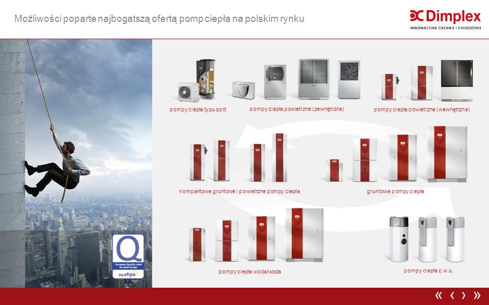 Możliwości poparte najbogatszą ofertą pomp ciepła na polskim rynku ›»‹« pompy ciepła typu split gruntowe pompy ciepła pompy ciepła c.w.u.