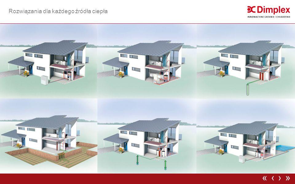 Rozwiązania z pompami gruntowymi do obiektów nowoczesnych (6-1820 kW) ›»‹« SI 6-22TU SIW 6-11TU SI 26-35TUSI 50TUSI 130TU