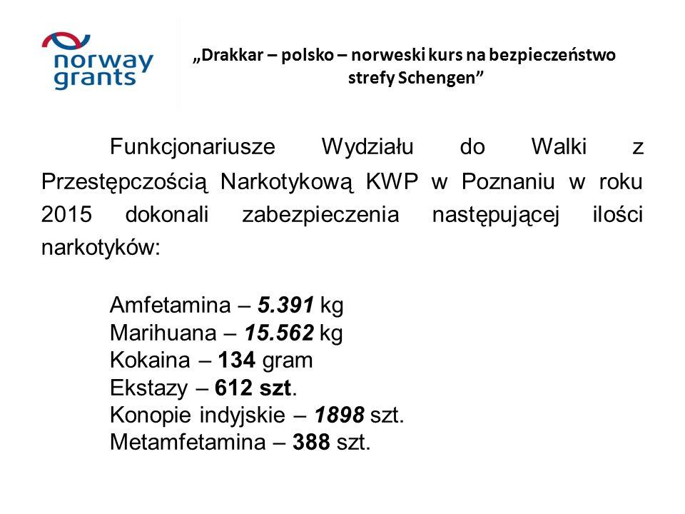 """""""Drakkar – polsko – norweski kurs na bezpieczeństwo strefy Schengen"""