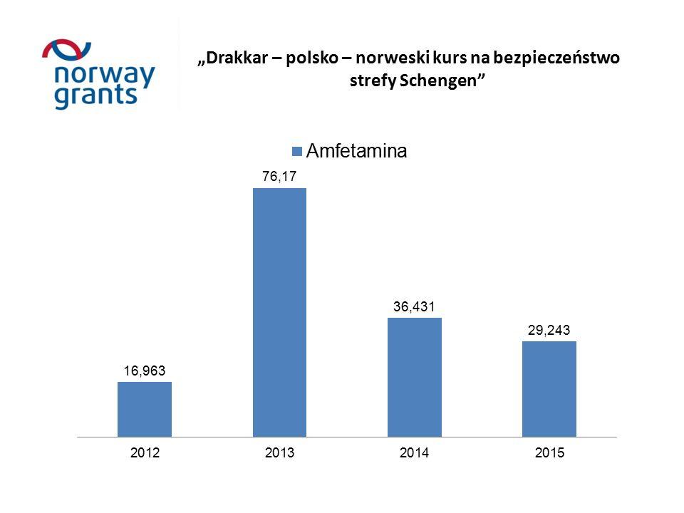 """""""Drakkar – polsko – norweski kurs na bezpieczeństwo strefy Schengen Ilość zabezpieczonych narkotyków w I kwartale 2016r przez funkcjonariuszy garnizonu wielkopolskiego Konopie (ilość roślin) Marihuana (kg) Haszysz (gram) Amfetamin a (kg) Kokaina (gram) Ekstazy (szt) Heroina (gram) Metamfeami na (gram) SUMA 65119.09748310.9022,532971,4938,21"""