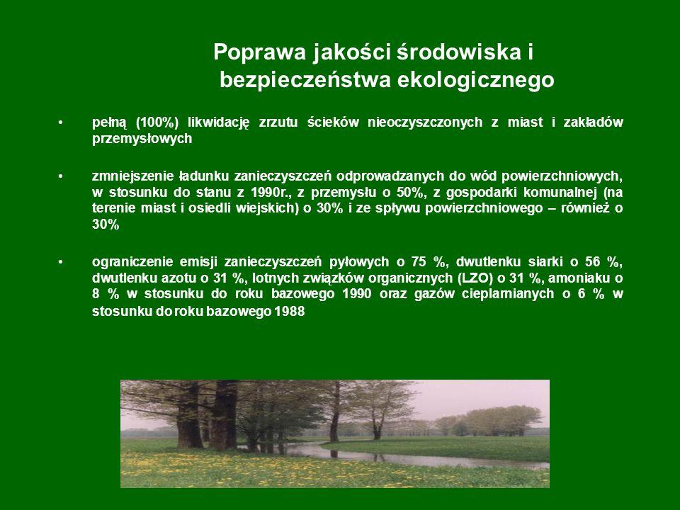Poprawa jakości środowiska i bezpieczeństwa ekologicznego pełną (100%) likwidację zrzutu ścieków nieoczyszczonych z miast i zakładów przemysłowych zmniejszenie ładunku zanieczyszczeń odprowadzanych do wód powierzchniowych, w stosunku do stanu z 1990r., z przemysłu o 50%, z gospodarki komunalnej (na terenie miast i osiedli wiejskich) o 30% i ze spływu powierzchniowego – również o 30% ograniczenie emisji zanieczyszczeń pyłowych o 75 %, dwutlenku siarki o 56 %, dwutlenku azotu o 31 %, lotnych związków organicznych (LZO) o 31 %, amoniaku o 8 % w stosunku do roku bazowego 1990 oraz gazów cieplarnianych o 6 % w stosunku do roku bazowego 1988