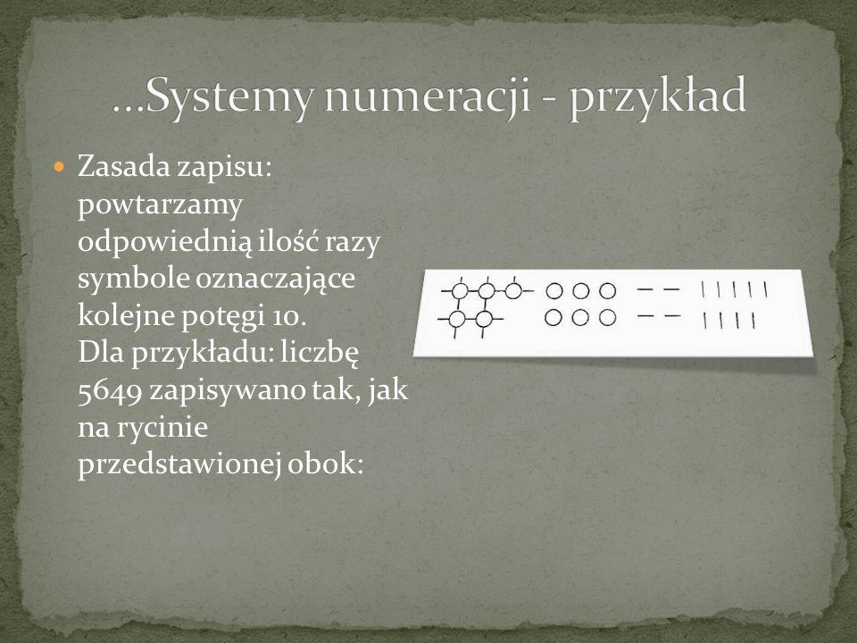 Pierwotnie Grecy stosowali system liczbowy nazywany archaicznym systemem greckim.