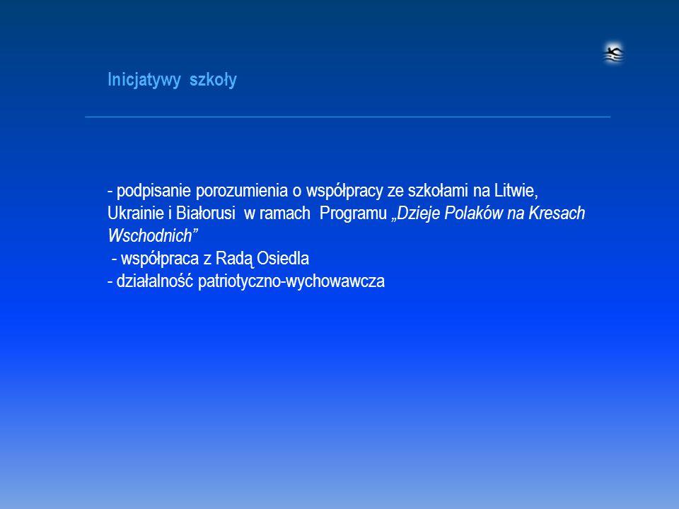 """Inicjatywy szkoły - podpisanie porozumienia o współpracy ze szkołami na Litwie, Ukrainie i Białorusi w ramach Programu """"Dzieje Polaków na Kresach Wschodnich - współpraca z Radą Osiedla - działalność patriotyczno-wychowawcza"""